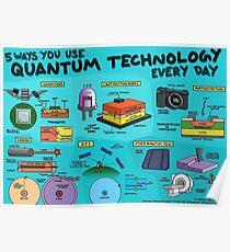 5 Möglichkeiten, wie Sie die Quantentechnologie täglich einsetzen Poster