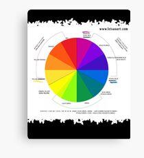 Colour Wheel Design  Canvas Print