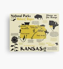 Kansas National Parks Infographic Map Metal Print