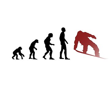 Evolution of snowboard by MN-Design-W40