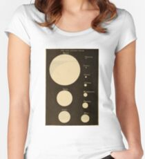 Astronomy for the Use of Schools and Academies (1882) - The Sun as Seen from the Each Planet Women's Fitted Scoop T-Shirt