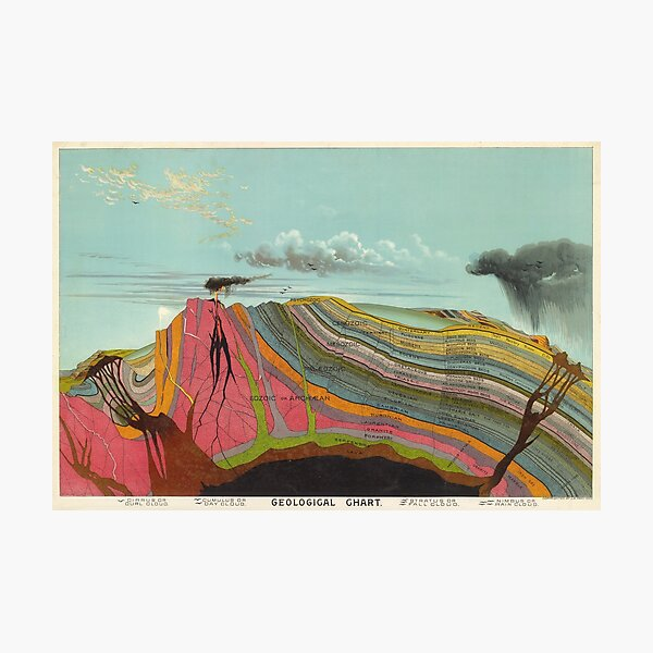 Vintage Geology and Meteorology Diagram (1893) Photographic Print