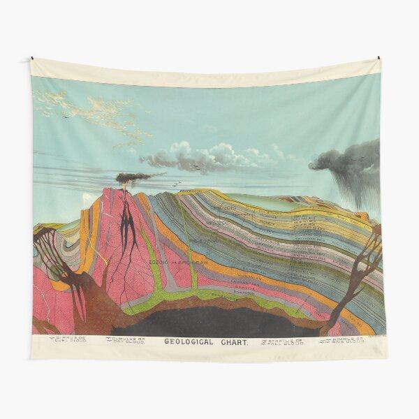 Vintage Geology and Meteorology Diagram (1893) Tapestry