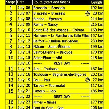 Tour de France 2019 by ideasfinder