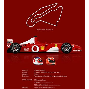 Formula 1 - Ferrari F2002 Geeky stats and Track by JageOwen
