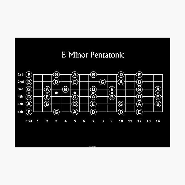 The E minor Pentatonic Scale for Guitar Photographic Print