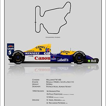 Formula 1 - Mansell & Patrese - Williams FW14B Stats ( Light ) by JageOwen