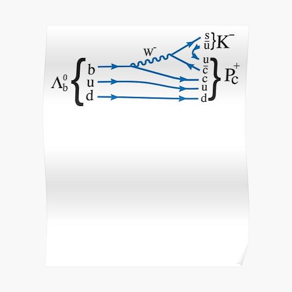 Pentaquark Feynman Diagram- Particle Physics Poster