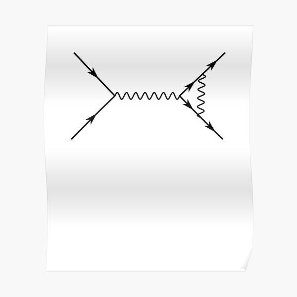 Four Vertex Feynman Diagram- Particle Physics  Poster