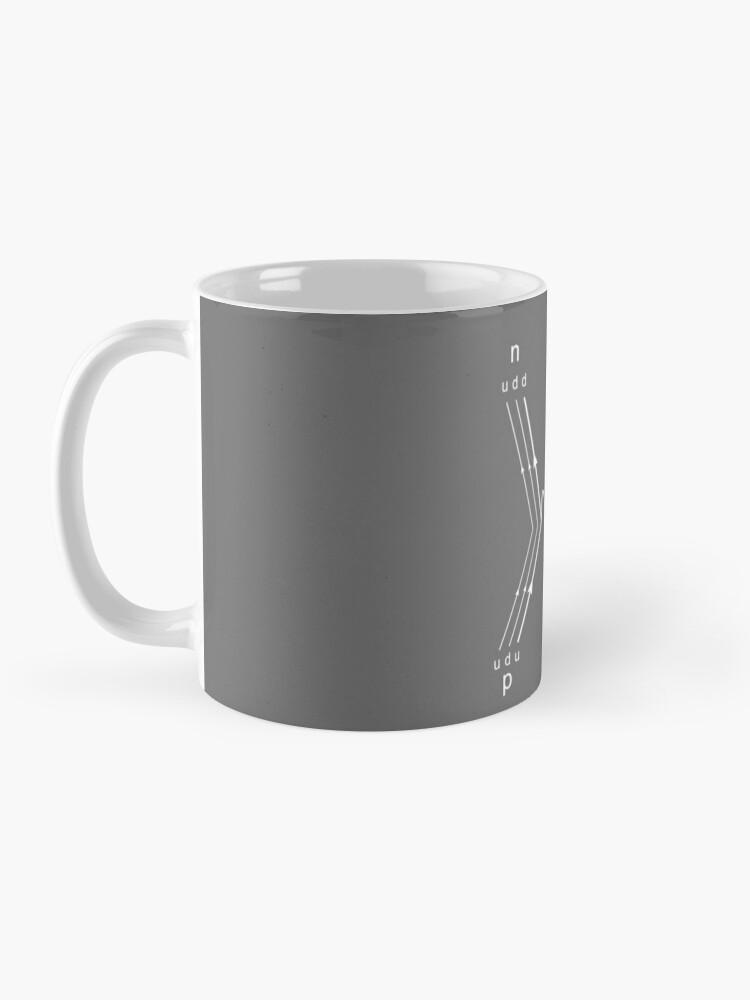 Alternate view of Muon Decay Feynman Diagram- Particle Physics  Mug