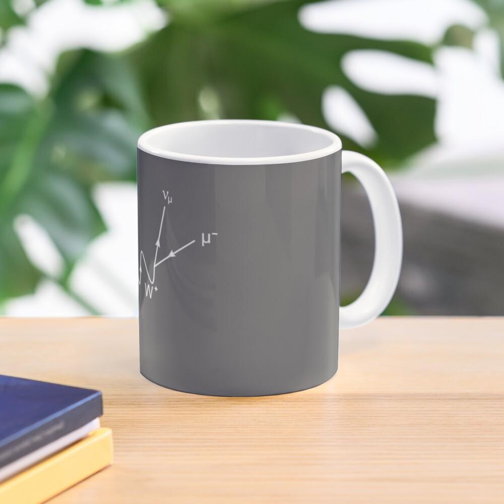 Muon Decay Feynman Diagram- Particle Physics  Mug