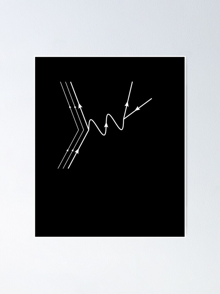 Alternate view of Muon Decay Feynman Diagram- Particle Physics  Poster