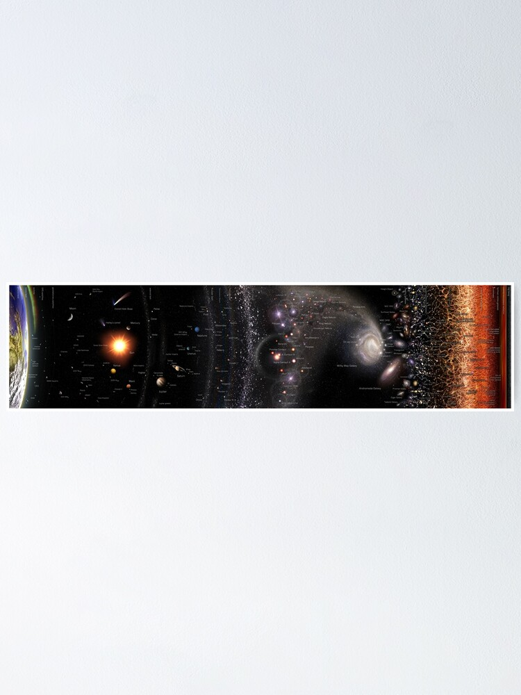 Alternate view of ATLAS OF THE UNIVERSE (english version) Poster