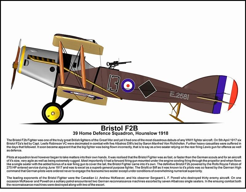 Quot Bristol F2b World War One Fighter Quot By Coldwarwarrior