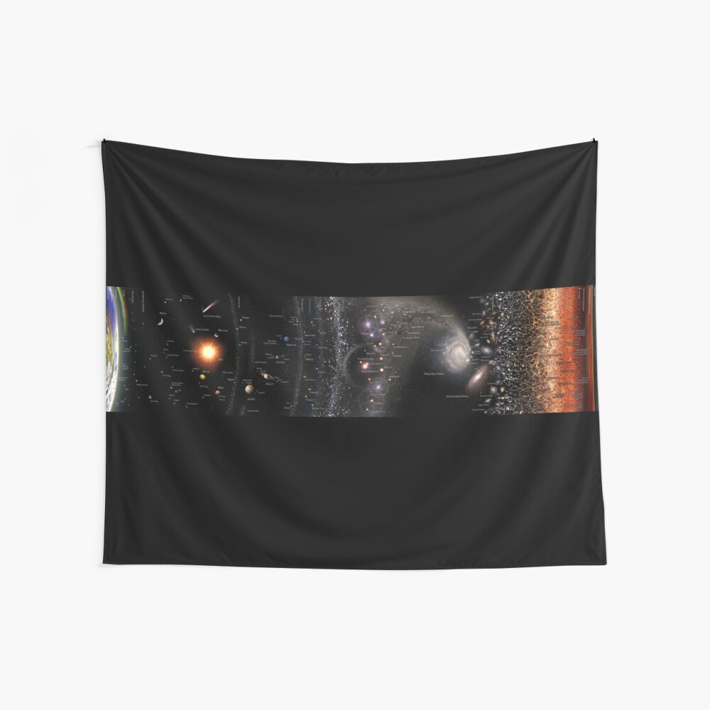 ATLAS DES UNIVERSUMS (englische Version) Wandbehang