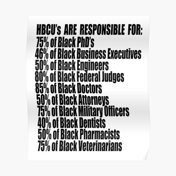 HBCUs Are Responsible For - Alum Statistics, Black Poster