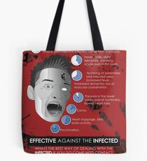 Zombie Infographic  Tote Bag