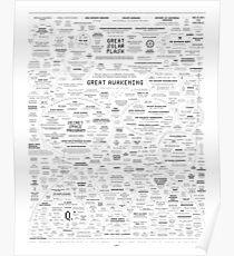Qanon KARTE Lernen Sie, die Karte zu lesen WWG1WGA Wo wir hin wollen, gehen wir alle. Q Anon NEW AGE wwgowga Das große Erwachen druckt auf weißem Hintergrund HD HIGH QUALITY ONLINE STORE Poster
