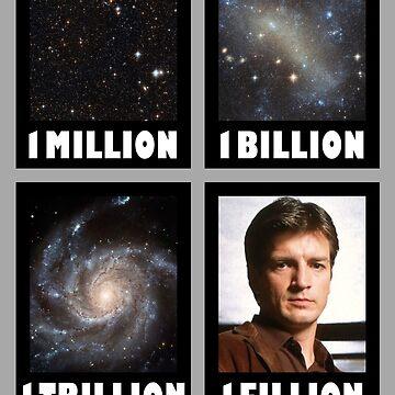 1 Million 1 Billion 1 Trillion 1 Fillion by JadBean