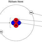 Bohr Model of Helium #BohrModelofHelium #BohrModel #Bohr #Model #HeliumAtom #electron #proton #neutron #nucleus #atom #helium #chemistry #illustration #molecular #science #research #particle #symbol by znamenski