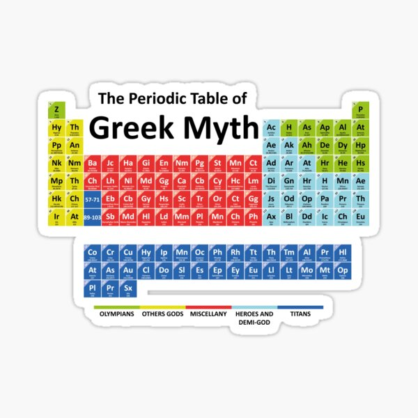 Periodic Table of Greek Mythology Sticker