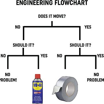 Engineering Flowchart Design  by drivetribe