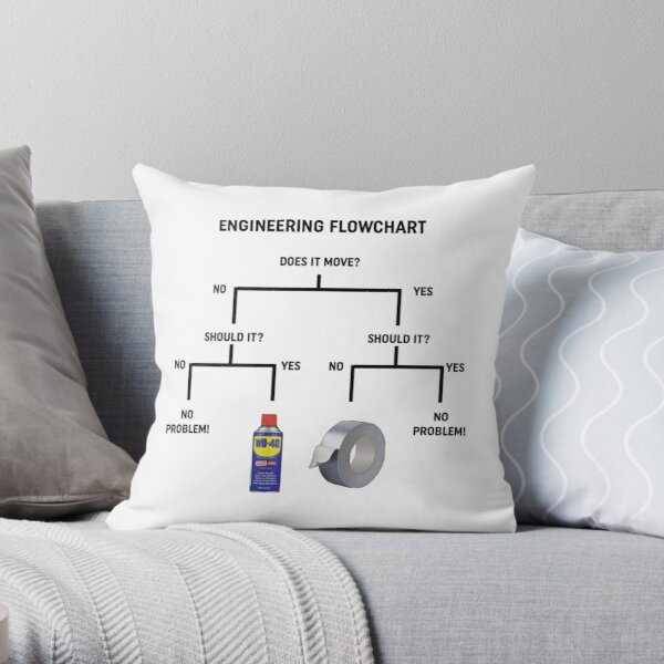Engineering Flowchart Design  Throw Pillow