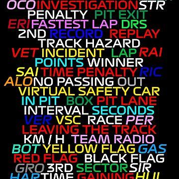 F1 world of formula 1 words by ideasfinder