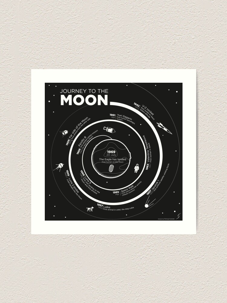 Alternate view of Journey to the Moon Infographic Art Print