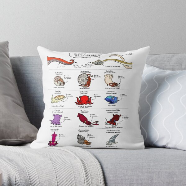 Know Your Cephalopods! Throw Pillow