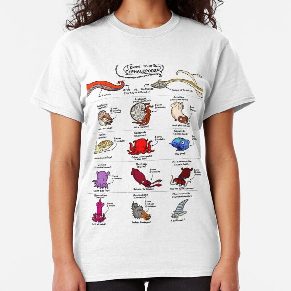 Know Your Cephalopods! Classic T-Shirt