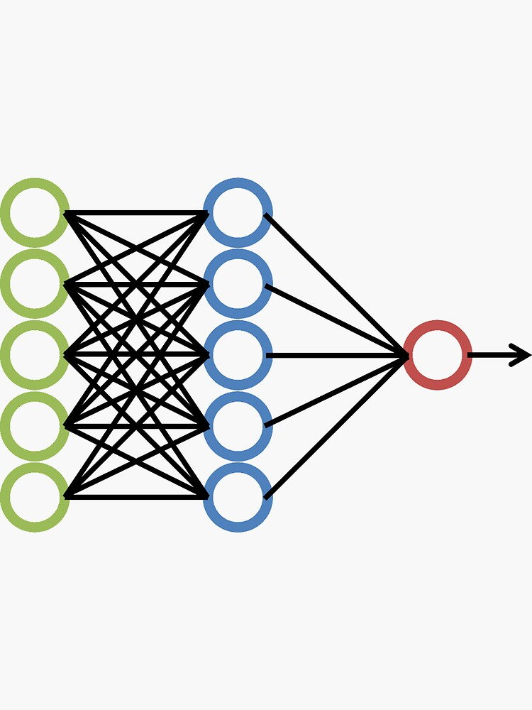 Neural Network- Machine Learning by psychometrics