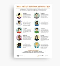 Ten Types of Technologist Canvas Print