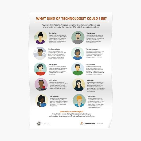 Ten Types of Technologist Poster