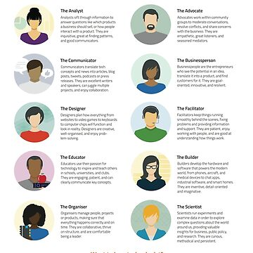 Ten Types of Technologist by AdaLovelaceDay