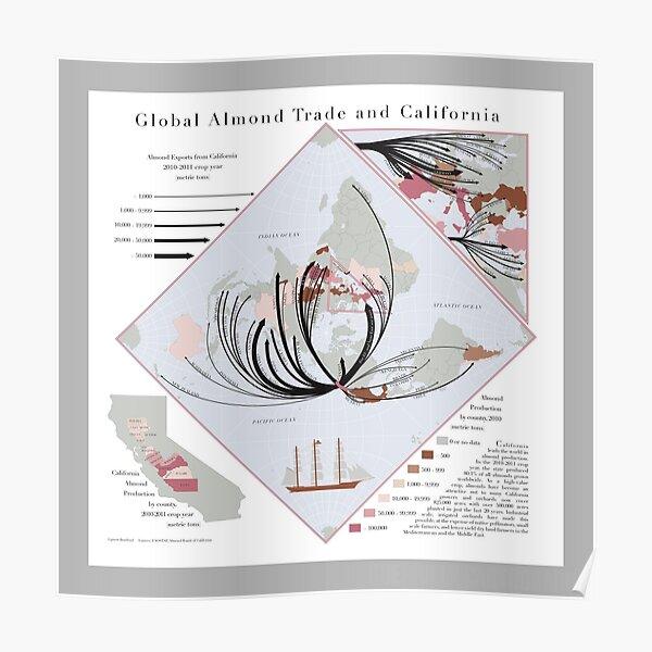 Global Almond Trade (grey)  Poster
