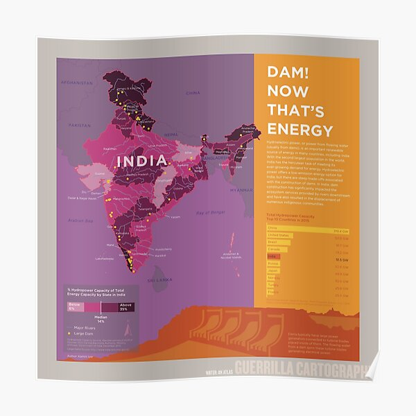Dam! Now that's Energy (white)  Poster