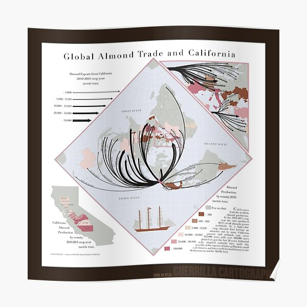 Global Almond Trade (brown) Poster