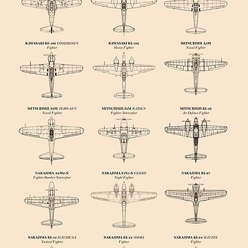 Japanese Fighter Aircraft of WW2 by rogue-design