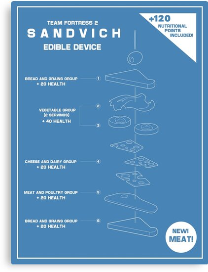 The Sandvich Canvas Prints By Asianware Redbubble