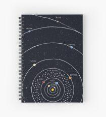 Cuaderno de espiral Sistema solar