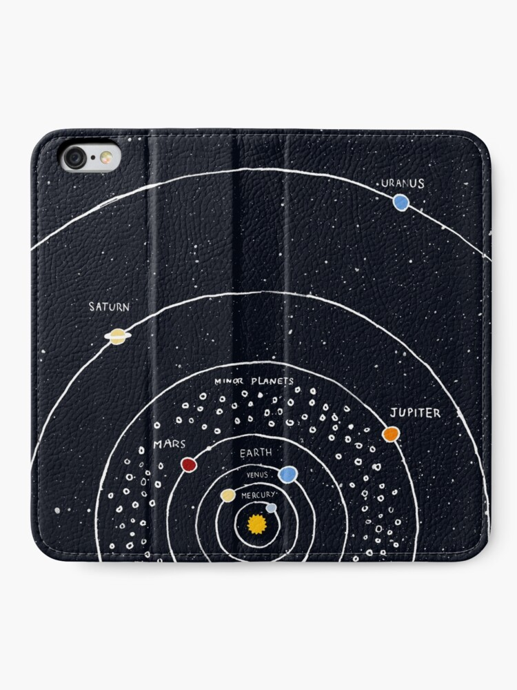 Alternate view of Solar System iPhone Wallet