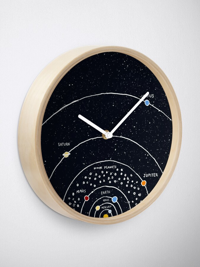 Alternate view of Solar System Clock