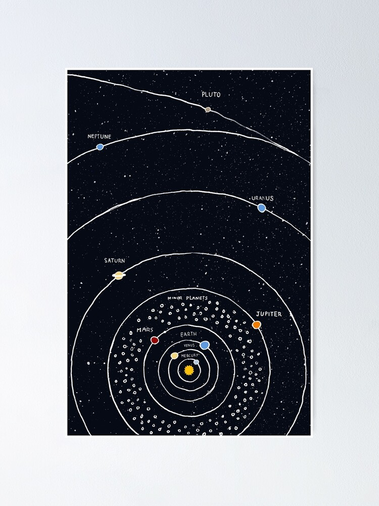 Alternate view of Solar System Poster