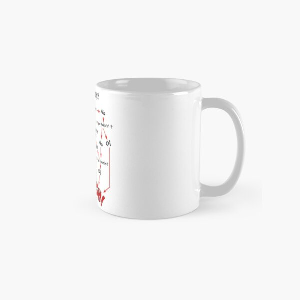Organigramme d'Ork Mug classique