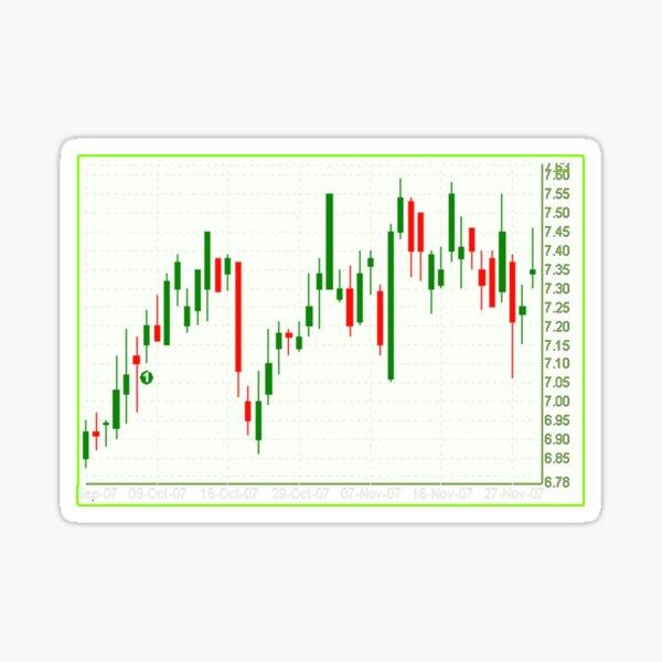 Stock Market Candlestick Chart Sticker