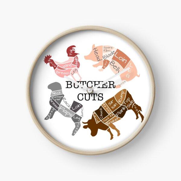 Butcher Diagrams - Labeled - Circle Clock
