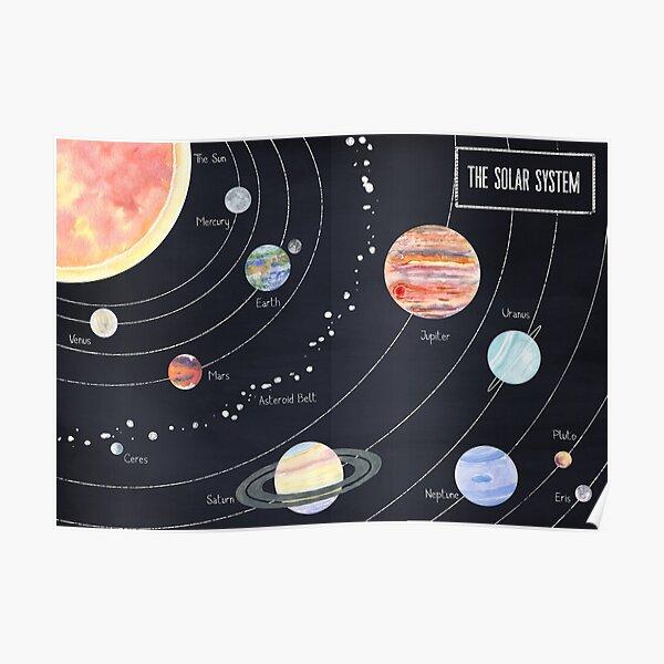 Solar System v 1 Poster