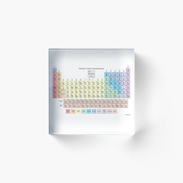#Периодическаятаблица #Periodic #Table of the #Elements #PeriodicTableoftheElements  Acrylic Block