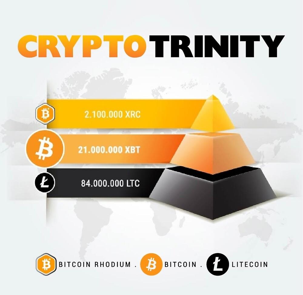 Crypto Trinity by BitcoinStore